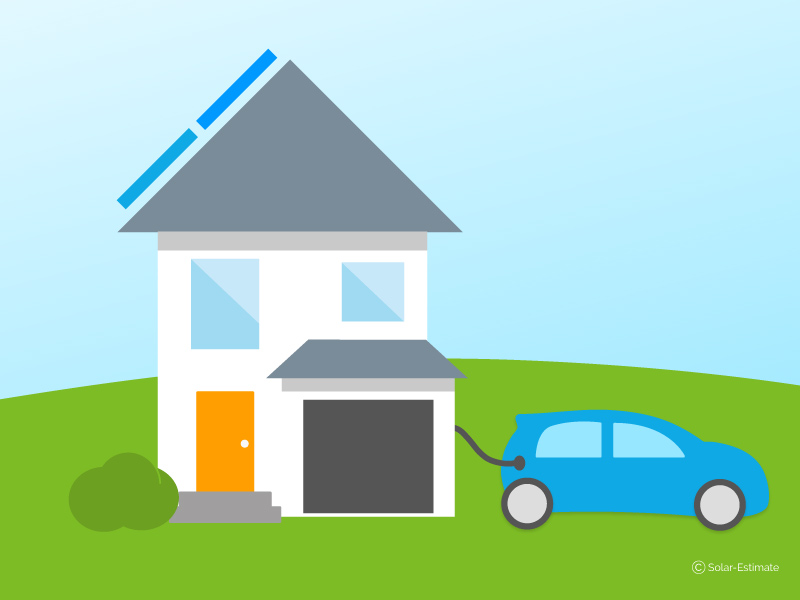 solar-home-and-electric-car-thumbnail-1